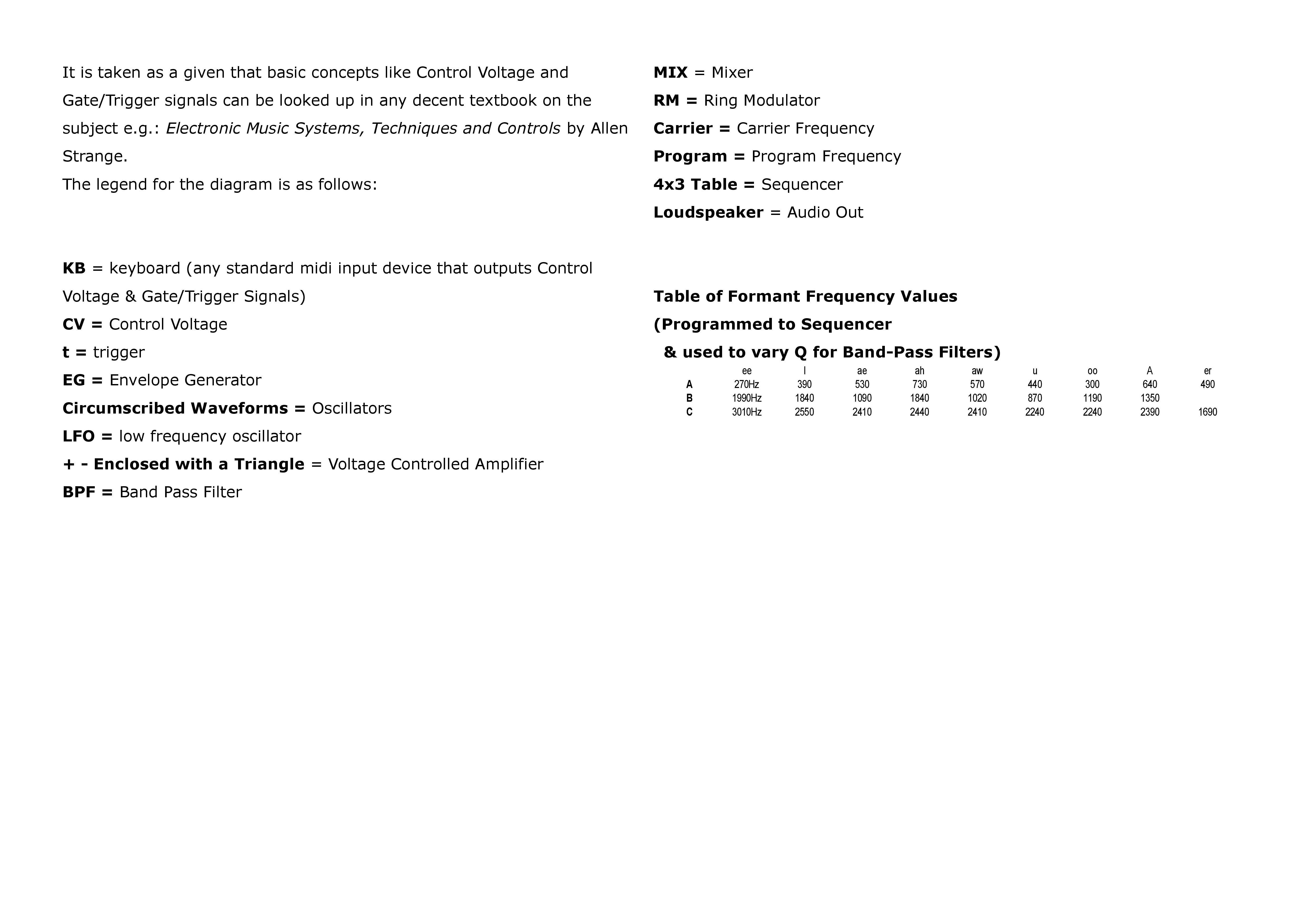 Mccartney vox humana page 005
